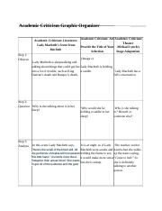 academic_criticism_graphic_organizer (1)