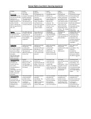 Human Rights Case Opening Rubric.docx