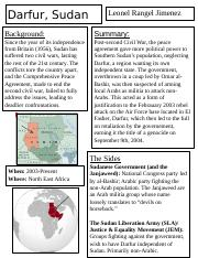 Sudanese Genocide Project