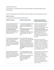 versailleseffectgermany activity  (3).docx