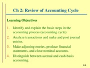 ch 2 LN Accounting Cycle including financial ratios