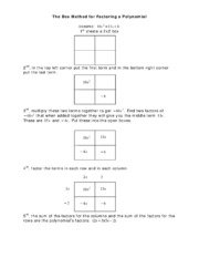 Box_ Method of Multiplication
