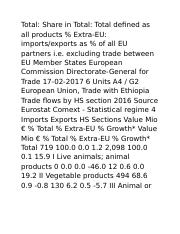 Fact Sheets on the European Union (Page 359-360)