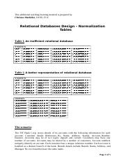Normalization Tables (1)