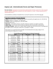 Vapor Pressure of Materials--Instructor Handout.doc