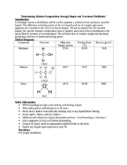 Ochem1- Simple and Fractional Distillation
