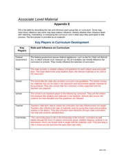 Week7 Assignment Key Players in Curriculum Development Appendix E