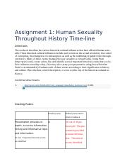 human sexuality assignment Course outline for human sexuality curriculum: psychology, course objectives, topics, method of instruction, types of assignments, sample text.