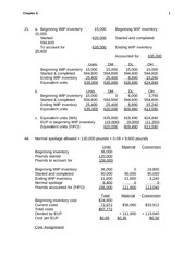 ac420chap6costaccounting