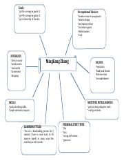 CRERRE-CONCEPT MAP