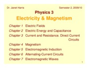 Physics3_Chapter1