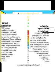 PYSCHOLOGY INFOGRAPH.docx
