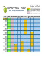 Copy of Budget_and_Cashflow_2015