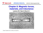 Ch8 Magnetic forces, materials, and inductance