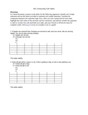 W6-Constructing Truth Tables Assignment