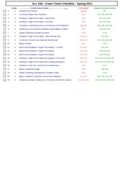 ACCT_222_-Spring_2011_Exam_Three_Checklist
