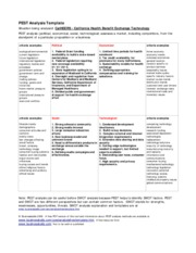 PD+Day+2013+-+PEST+Analysis+Templates