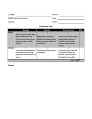 BUS 9551 Communication Journal  Rubric.doc