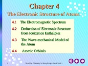 ch04_-_the_electronic_structure_of_atoms