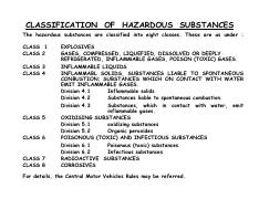 storage and  classification chemicals.pdf