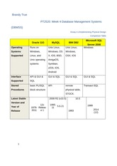 comparison_table essay _ Btrue