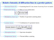 MT-307 Presentation_XRD_9_Appln_powder method