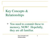 ACC_411_Key_Concepts_Relationships