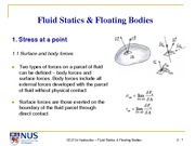 CE2134 (AY2012) 2. Fluid Statics & Floating Bodies