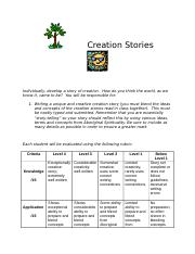 creation_stories_assignment_2014