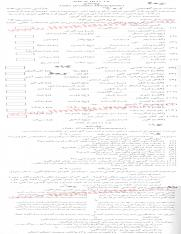 Past Papers 2012 Bannu Board 10th Class Pushto.pdf