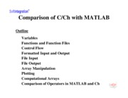 Comparison of CCh with Matlab