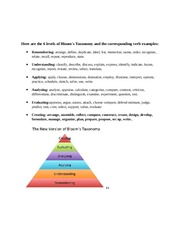 6 levels of Blooms Taxonomy