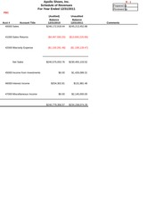 2011_Schedule_of_Revenues (1)