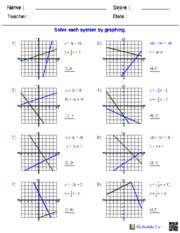 Worksheet Solving Systems Of Equations By Graphing Worksheet algebra1 systems of equations graphing