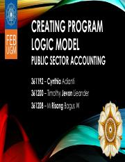Chapter 3  - Creating Program Logic Models.pdf