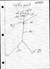 Arabic Notes 10282013