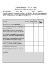 Rubric for Strangers Deep Story Essay.docx