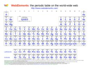 Periodictableallcolor periodic table of the elements 1a for Arsenic ptable