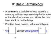 Basic terminology-pointers