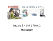 Lecture2_Unit1-Microscopy-student