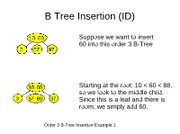 BTreeInsertion2