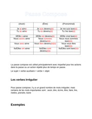 verbs project French passe compose