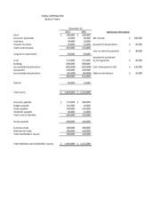 In-Class Statement of Cash Flows Problem