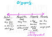 12 Oligopoly - Game Theory.pdf