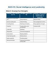 Growing Your Strengths .pdf