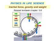 14_A Inertial force gravity and weight