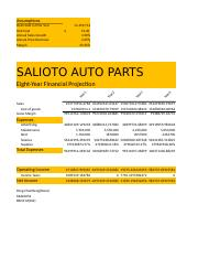 Lab3-1 Salioto Auto Parts Eight-Year Financial Projection