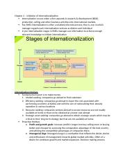 Chapter 2 – initiation of internationalization.docx