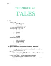 Morte D'Arthur - The Order of Tales - Conclusion of tales and chivalry
