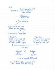 Chapter 3 notes - Overhead Costs